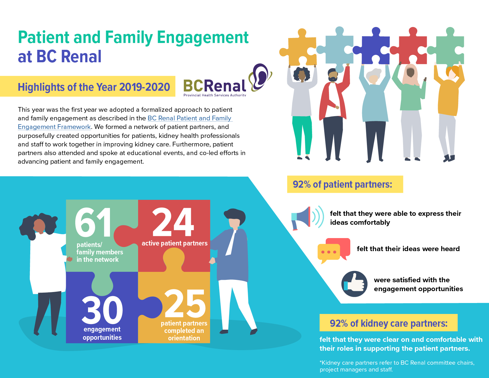 Patient_Family_Engagement_at_BC_Renal.jpg